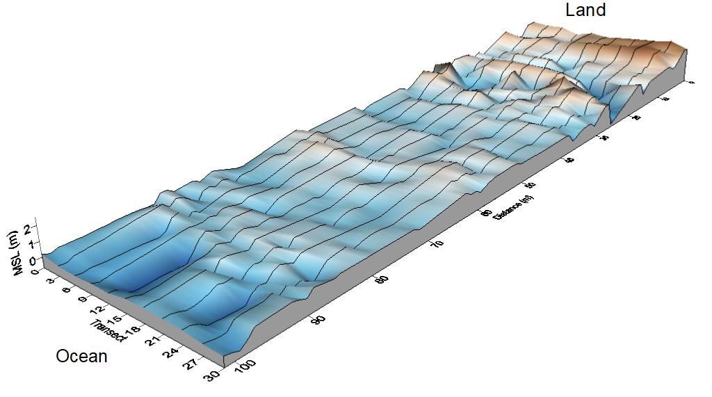 Point Arena Creek Topo Map